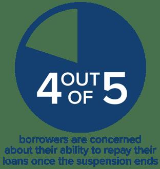 4 of 5 borrowers-1