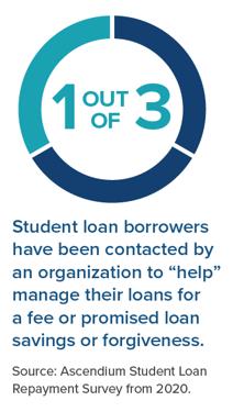 1 of 3 borrowers