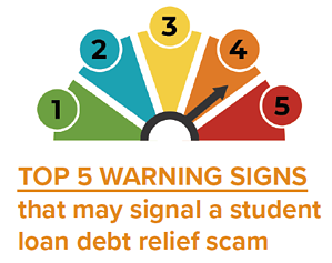 Top 5 Warning Signs of Scams