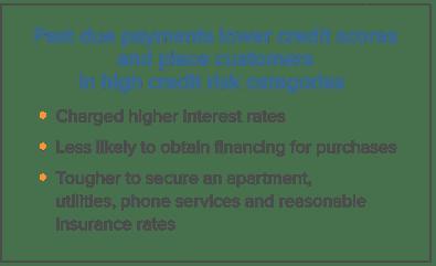 ATT_Credit_Chart_investopedia